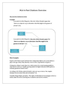 MLA In-Text Citation Exercises & Academic Writing Skills