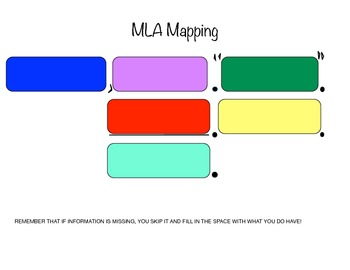 MLA Mapping Board/ Game
