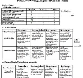 MLA Persuasive or Argumentative Writing Assignment Rubric