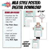 Visual Aid Poster: MLA Style ( 8.5''x11'' and 18''x24'')