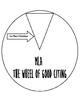 MLA Wheel of Good Citation