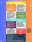 MLA & Work Cited Poster!