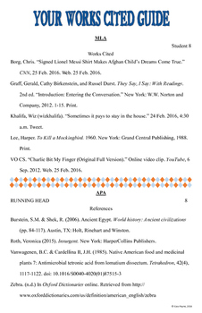 MLA and APA Works Cited Cheat Sheet