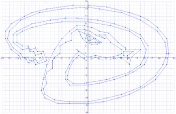 MLB Arizona Diamond Backs Coordinate Graph Picture