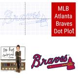 MLB Coordinate Graph Atlanta Braves