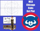 MLB Coordinate Graph - Chicago Cubs
