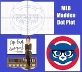 MLB Coordinate Graph Chicago Cubs Maddon Bear