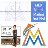 MLB Coordinate Graph - Miami Marlins
