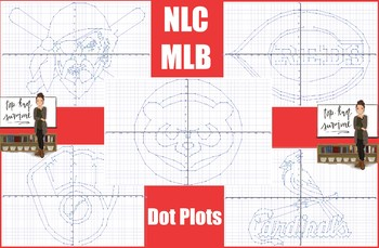 MLB Coordinate Graph National League