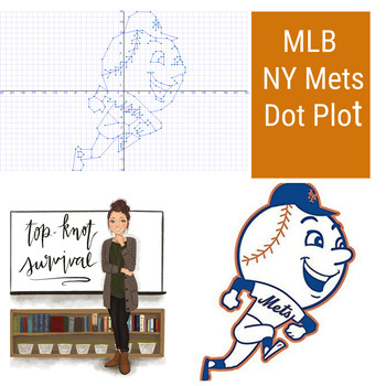 MLB Coordinate Graph - New York Mets