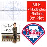 MLB Coordinate Graph - Philadelphia  Phillies