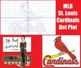 MLB Coordinate Graph - St Louis Cardinals