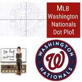 MLB Coordinate Graph - Washington Nationals