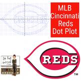 MLB Coordinate Graphing - Cincinnati Reds