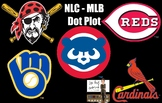 MLB Coordinate Graphing - NL Central