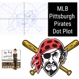 MLB Coordinate Graphing - Pittsburgh Pirates
