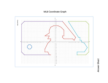 MLB Symbol Coordinate Graph