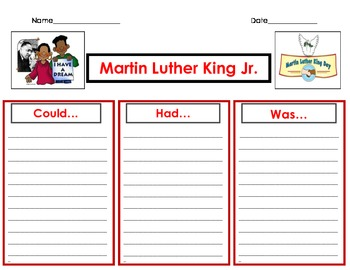 MLK Could-Had-Was tree map