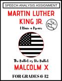 MLK Jr and Malcolm X  Speech Analysis Worksheet