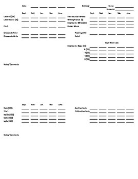 MLPP Data Tracking Record Sheet