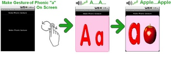 MLearning Phonic Gesture