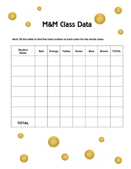 M&M Bar Graph and Probability Activity Sheet