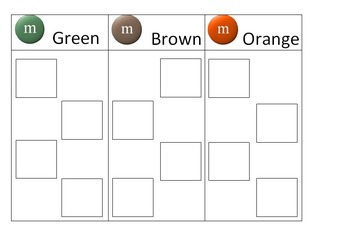 M&M Candy Color Sorting Mats/ Cut and Paste Activity- Editable