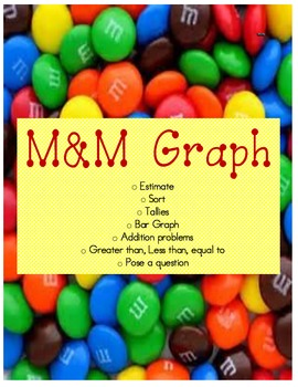 M&M Graph Activity