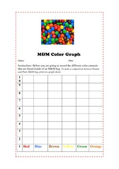 M&M Graphing