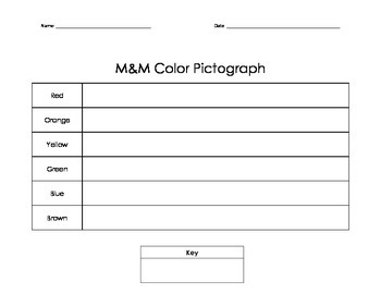 M&M Graphing Activity