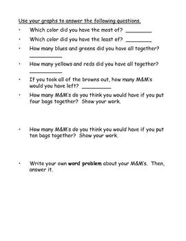 M&M Graphing Activity, Grades 2-3 - Pictographs, Bar Graphs, Problem Solving