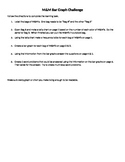 M&M Graphing Challenge