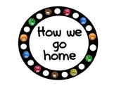 M&M How we go home chart