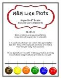 M&M Line Plots