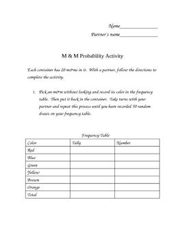 M&M Probability