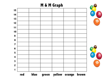 M&M graph
