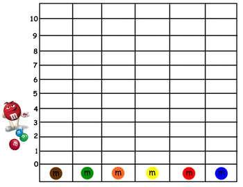 Candy sorting and graphing SmartNotebook file