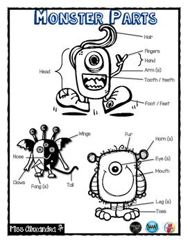 MMMonster Body Parts