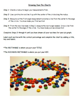 M&Ms Circle Graph Project