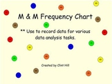 M&M's Frequency Chart