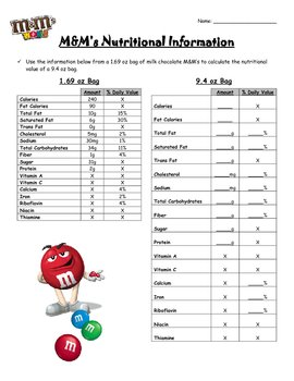M&M's Nutritional Information