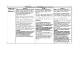 MN Math Standards Vertical Alignment for Grades 6-8