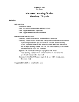 MN Science Standard Marzano Learning Scales Chemistry 7