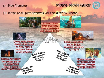 MOANA MOVIE GUIDE - analyzing geography, science, history, & more (notes & PPT)