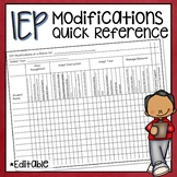 IEP MODIFICATION AND QUICK REFERENCE TEACHER BINDER