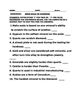 MOHS SCALE OF HARDNESS: HOMEWORK ASSIGNMENT