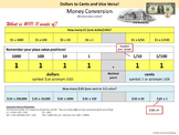 MONEY CONVERSION: Dollars to Cents and Vice Versa! (Write & Wipe Workheets)