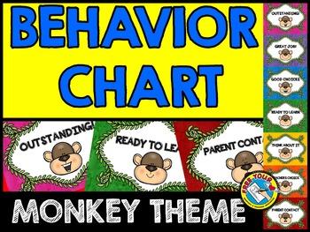 MONKEY BEHAVIOR CHART (MONKEY THEME CLASSROOM) JUNGLE THEMED CLASSROOM DECOR