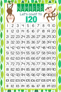 MONKEYS - Classroom Decor: Counting to 120 Poster - size 24 x 36