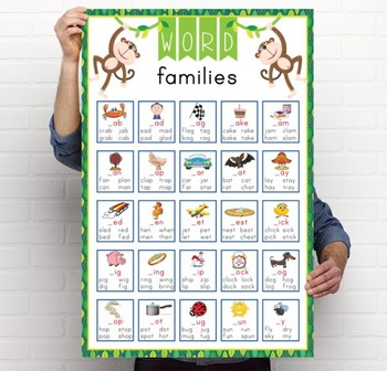 MONKEYS - Classroom Decor: Language Arts, Word Families POSTER - size 24 x 36
